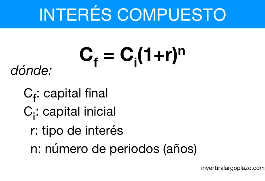 Fórmula calcular capital final interés compuesto